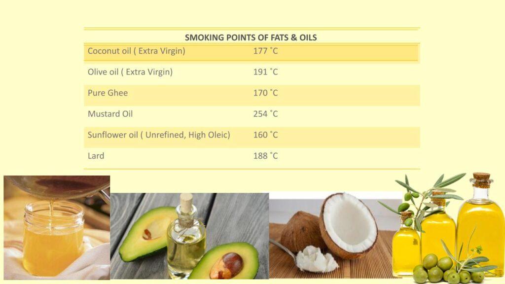 Smoke points of oils.pptx